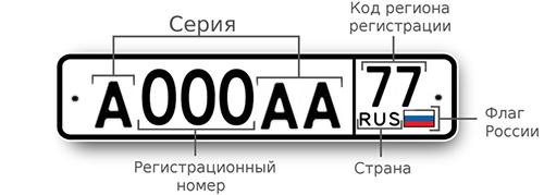 постановка на учет автомобиля в гибдд документы с номерным знаком