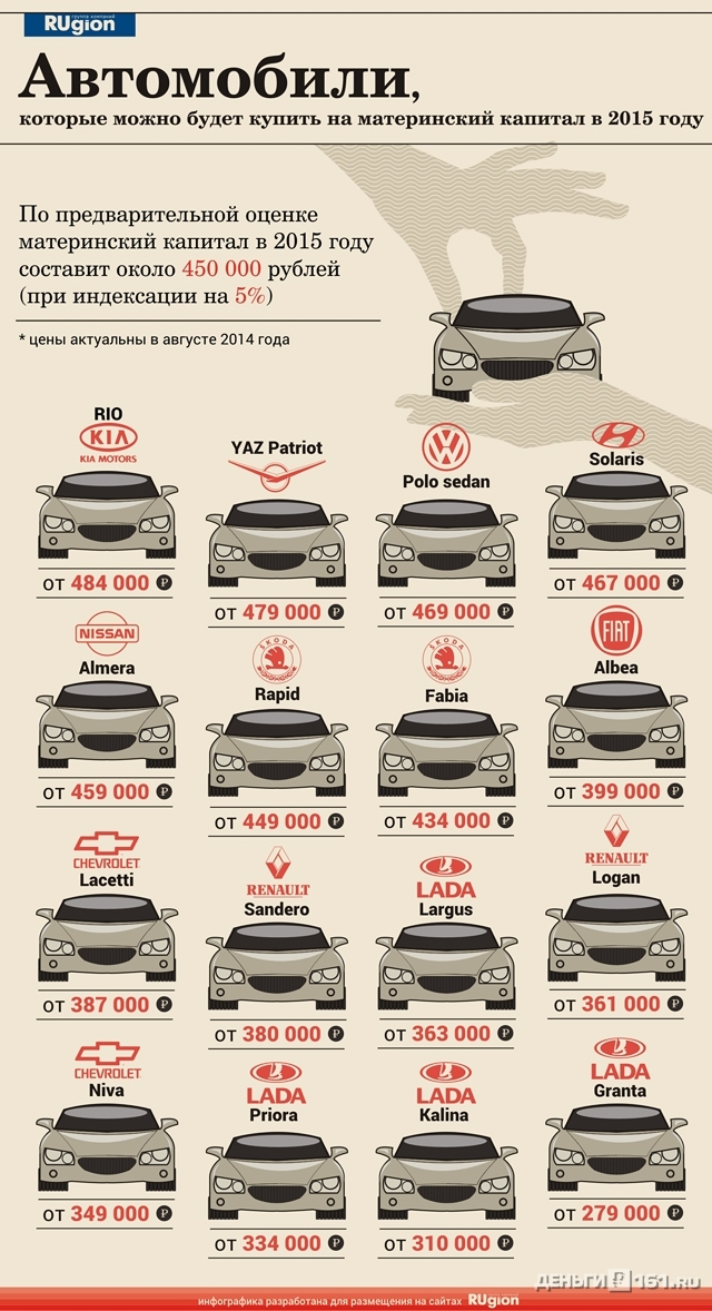 Кредит наличными на покупку автомобиля с пробегом